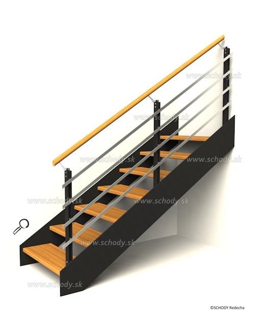 antikora schody IVM